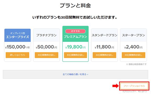 Backlog-プランと料金